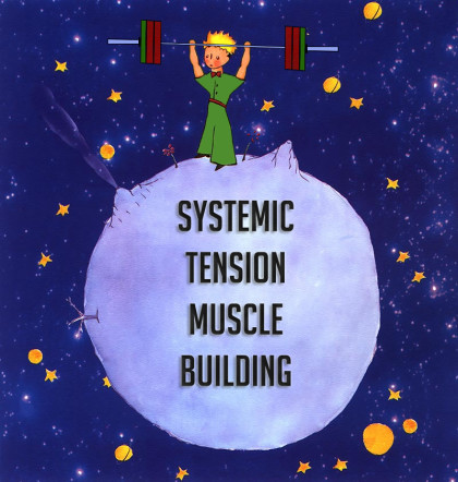 Systemic Tension Muscle Building